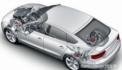 制动能量回收,汽车能量回收,汽车能量回收,制动能量回收,悬架能量回收,排气热能回收